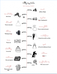 wedding planning timeline template timeline