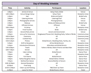 wedding schedule template wedding day of schedule