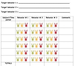 weekly behavior charts dailybehaviorcharthootinforagreatday