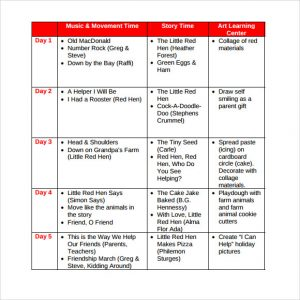 Marvelous Weekly Lesson Plan For Preschool Sample Toddler Lesson Plan Template