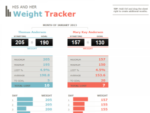 weight tracker chart weight loss tracking template