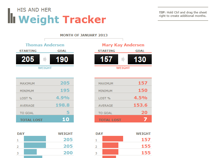 weight tracker chart