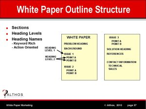 white paper outline white paper marketing tutorial outline