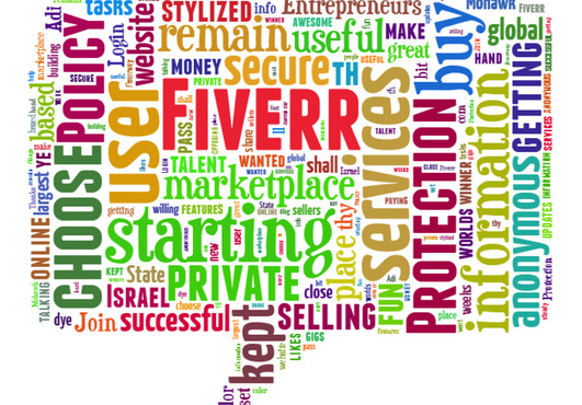 Word Art Design Template Business