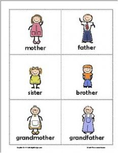 word flash card template adafddedce family members moja rodina