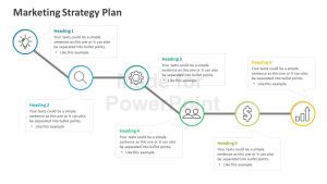 word maps templates marketing strategy plan timeline