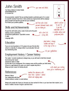 work estimate template cv template
