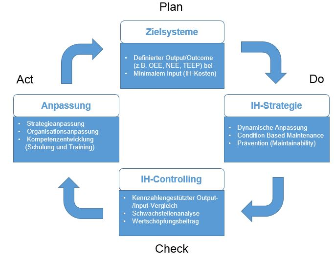 work plan example