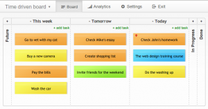 work plan example time driven kanban example