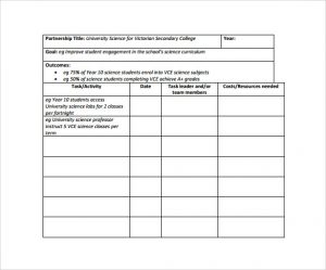 work plan template partnership work plan template