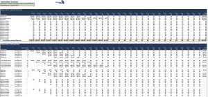 work sheet templates depreciation waterfall detail tab