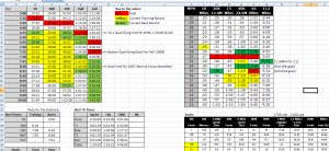 workout log excel training logs