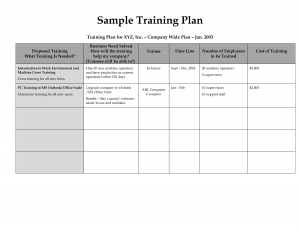 workout program template business free printable employee training plan template for ms word or excel
