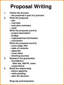 writing a proposal how to write proposal how to write a proposal examples