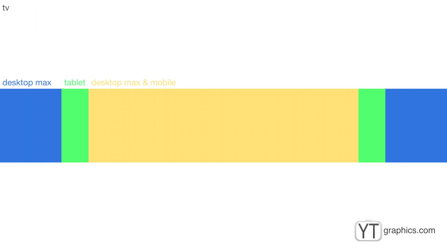 Youtube Banner Template Download Template Business